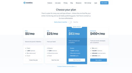 Mention pricing page